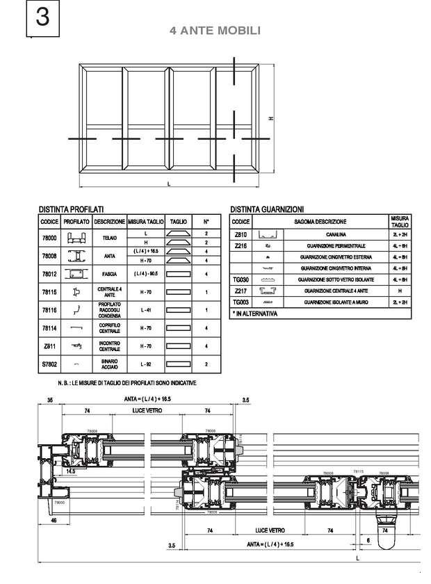 L14-30 aggancio